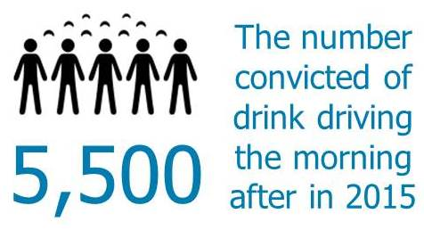 5500 convicted