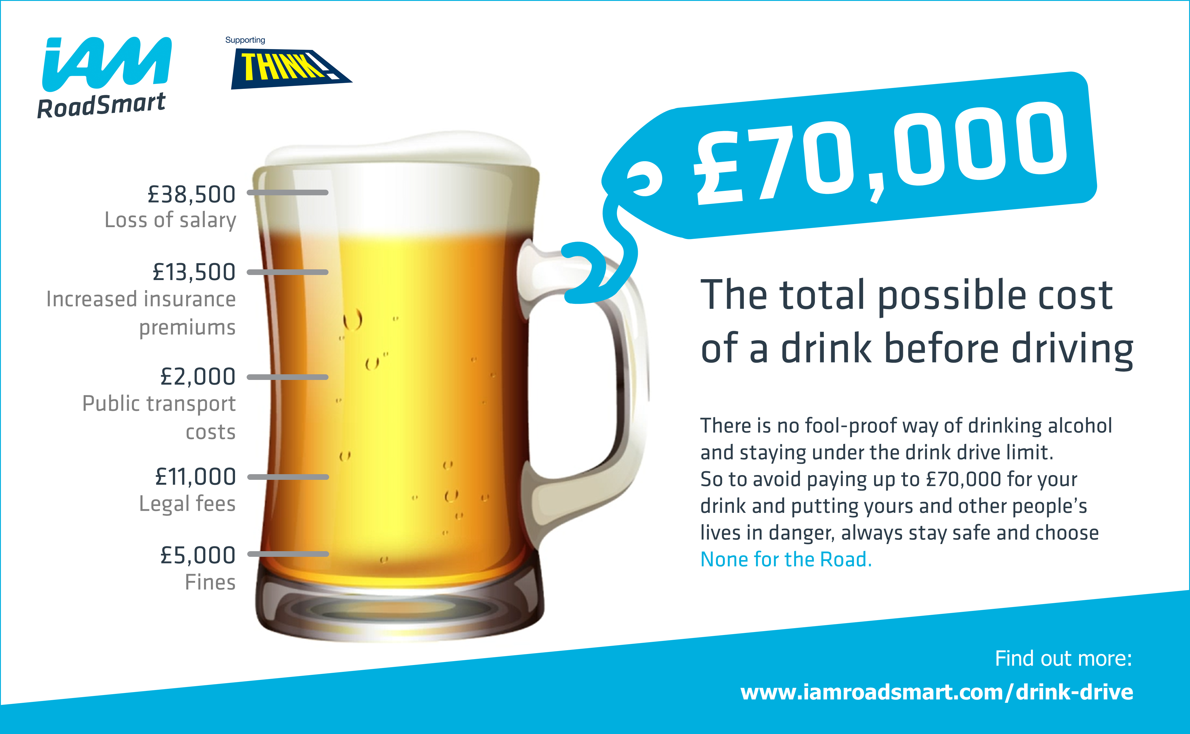 Drink-drive infographic image