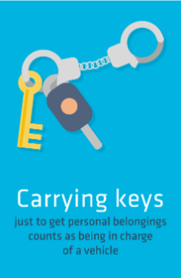 Carrying keys