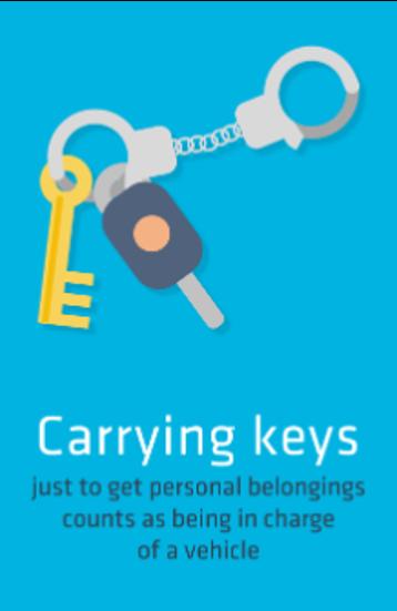 Carrying keys